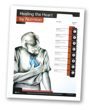 Healing the Heart by Nutrition Chart